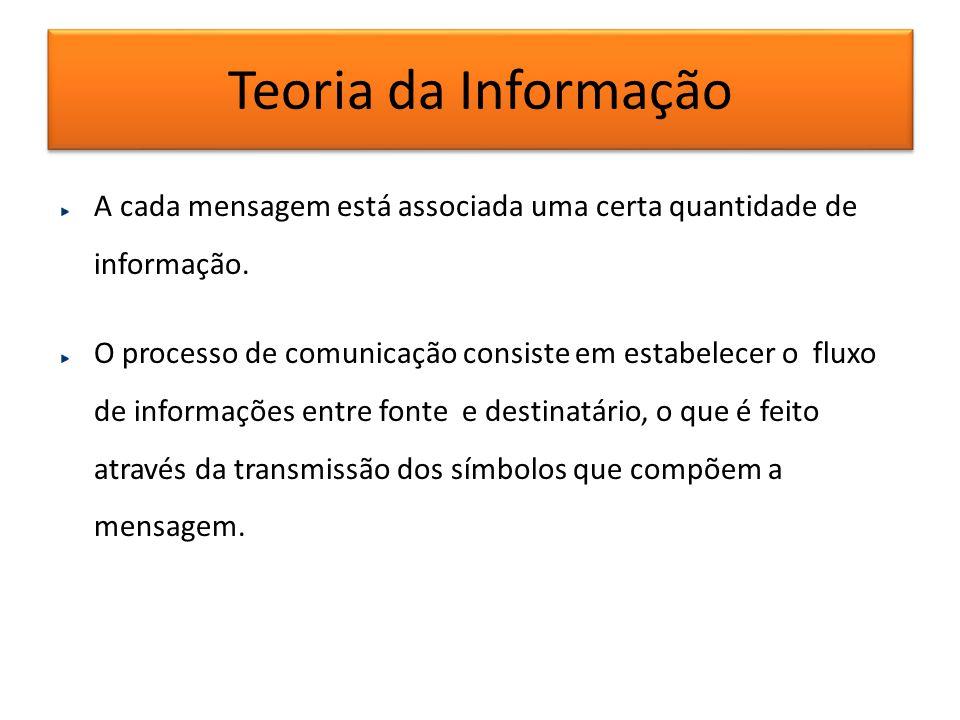 Teoria da Informação A cada mensagem está associada uma certa quantidade de informação.