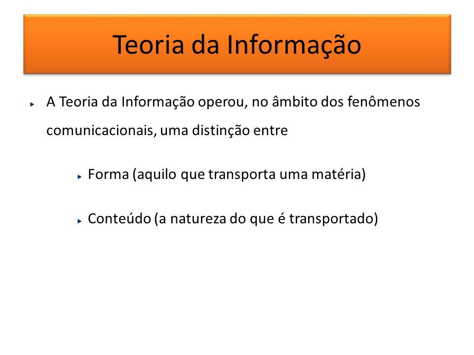 Teoria da Informação A Teoria da Informação operou, no âmbito dos fenômenos comunicacionais, uma distinção entre.