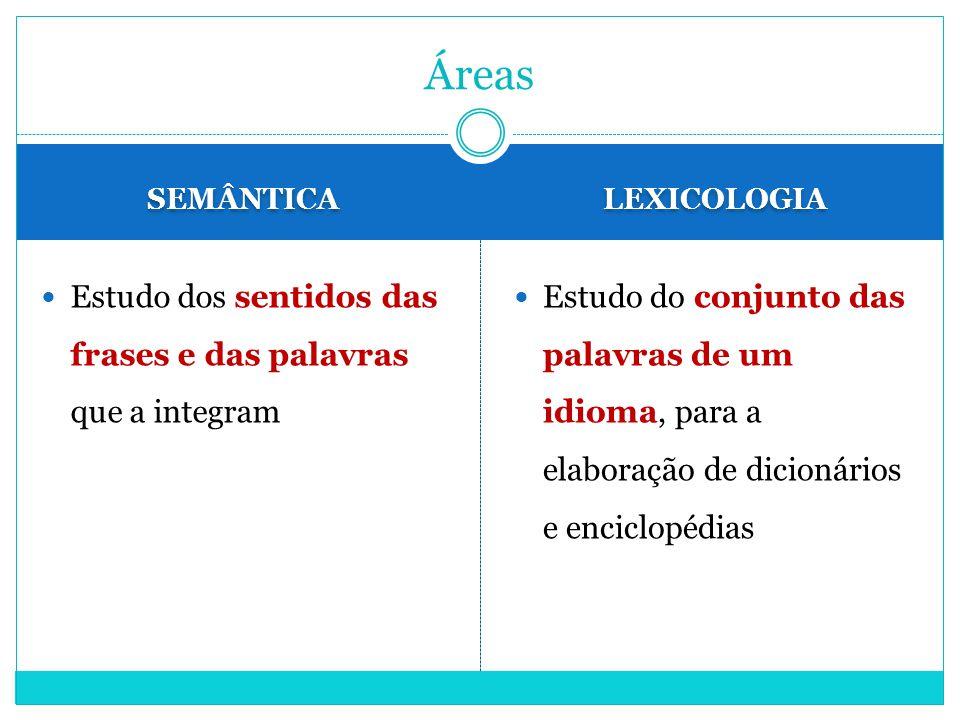 Áreas Estudo dos sentidos das frases e das palavras que a integram