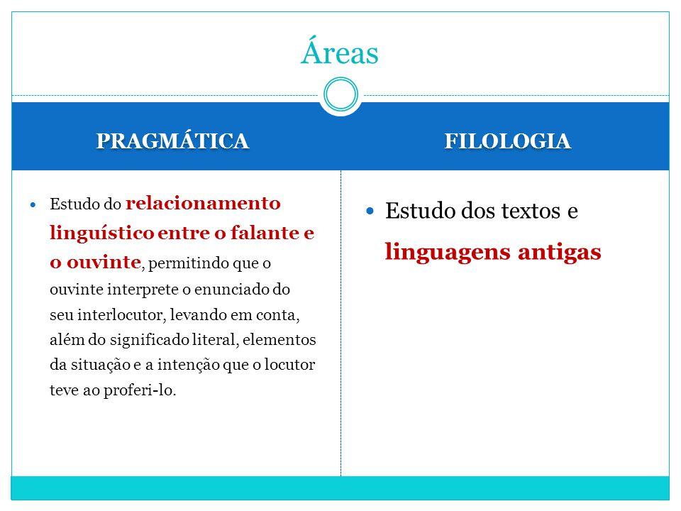 Áreas Estudo dos textos e linguagens antigas PRAGMÁTICA FILOLOGIA