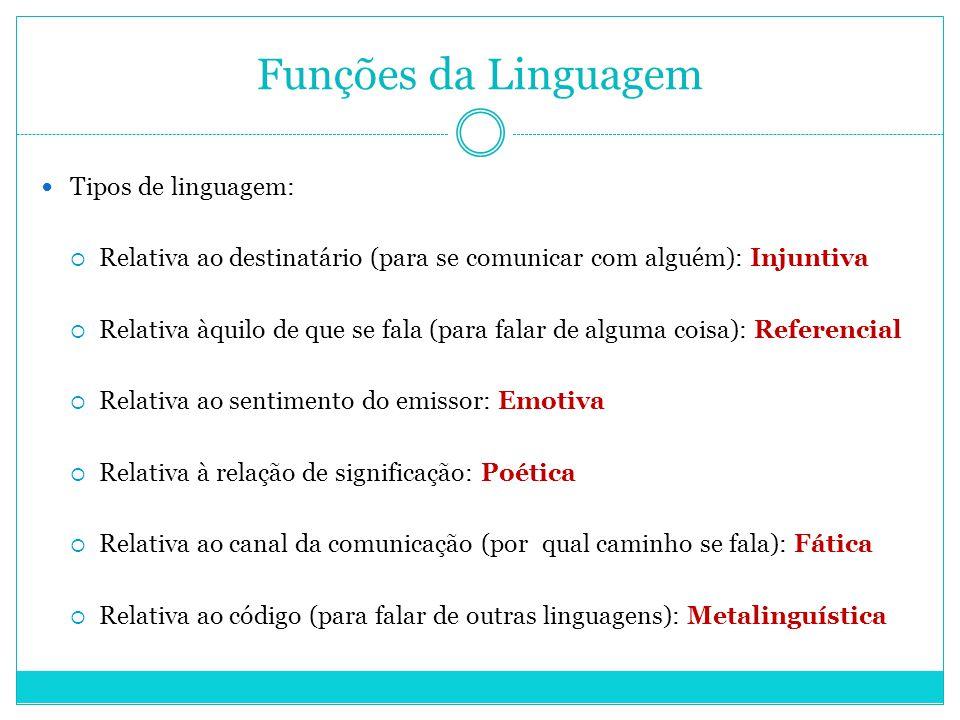 Funções da Linguagem Tipos de linguagem: