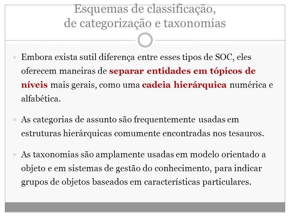 Esquemas de classificação, de categorização e taxonomias