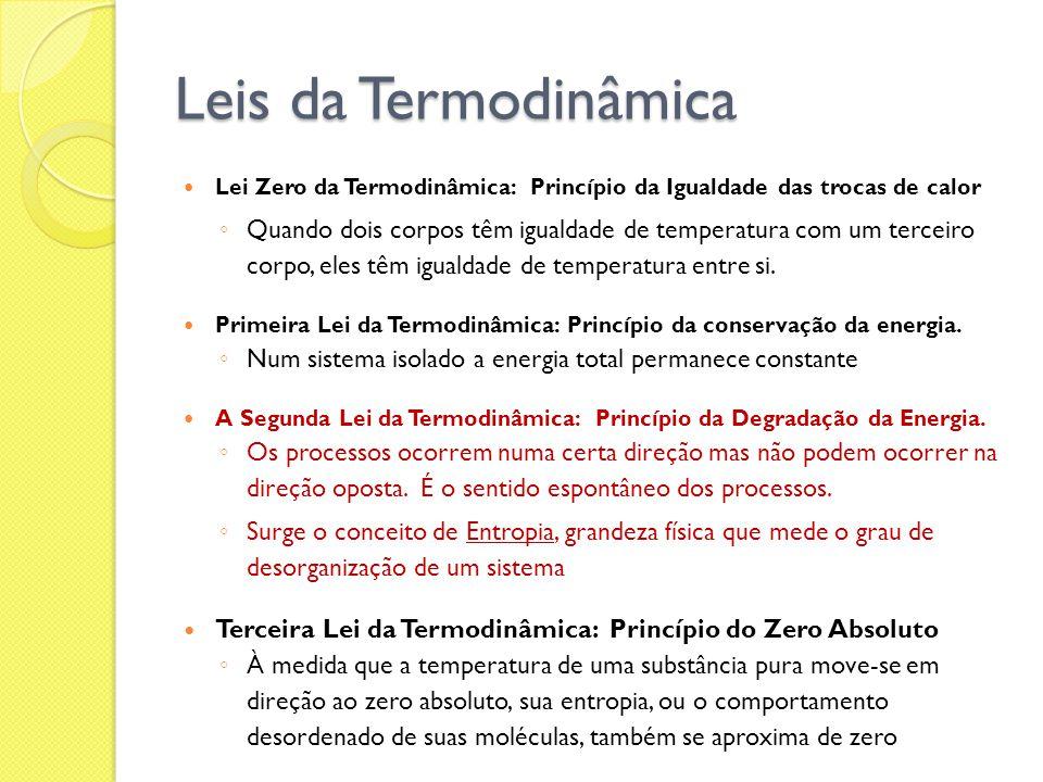 Leis da Termodinâmica Lei Zero da Termodinâmica: Princípio da Igualdade das trocas de calor.