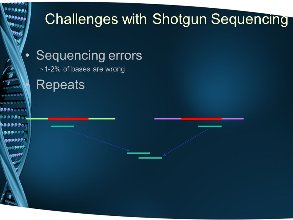 Challenges with Shotgun Sequencing