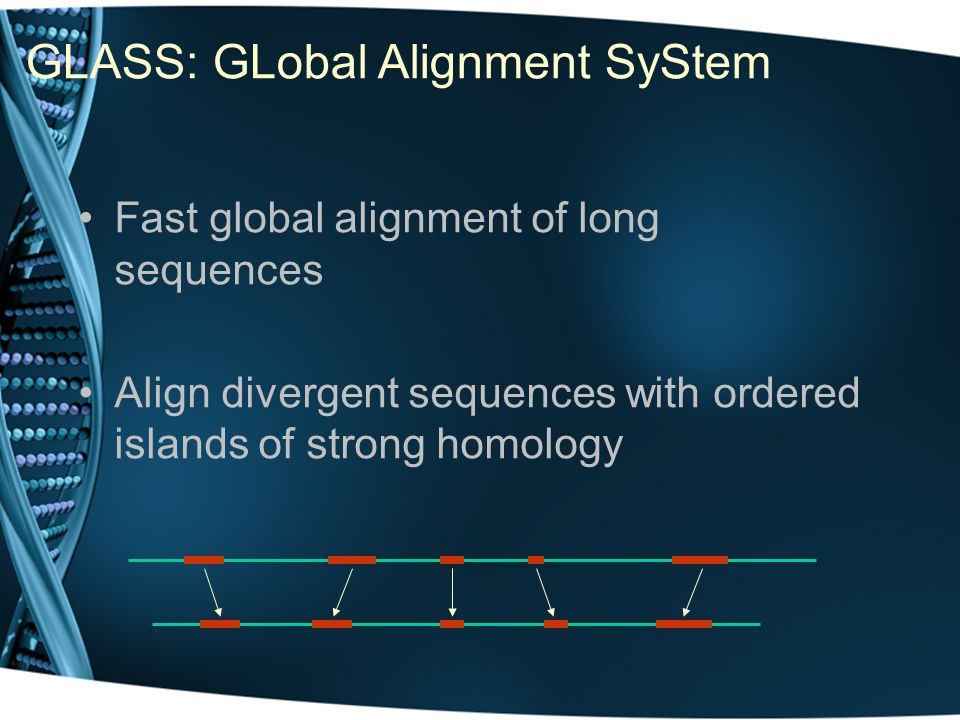 GLASS: GLobal Alignment SyStem