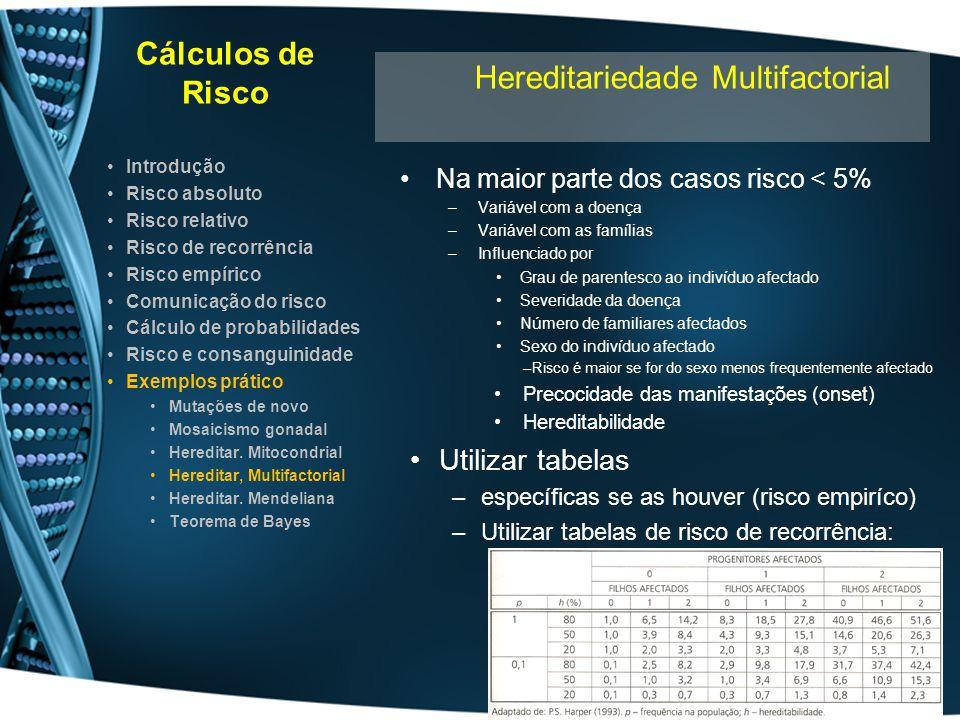 Hereditariedade Multifactorial
