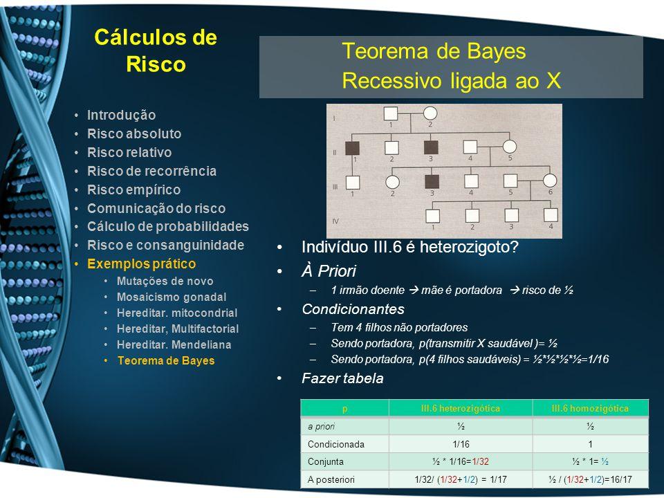 Cálculos de Risco Teorema de Bayes Recessivo ligada ao X