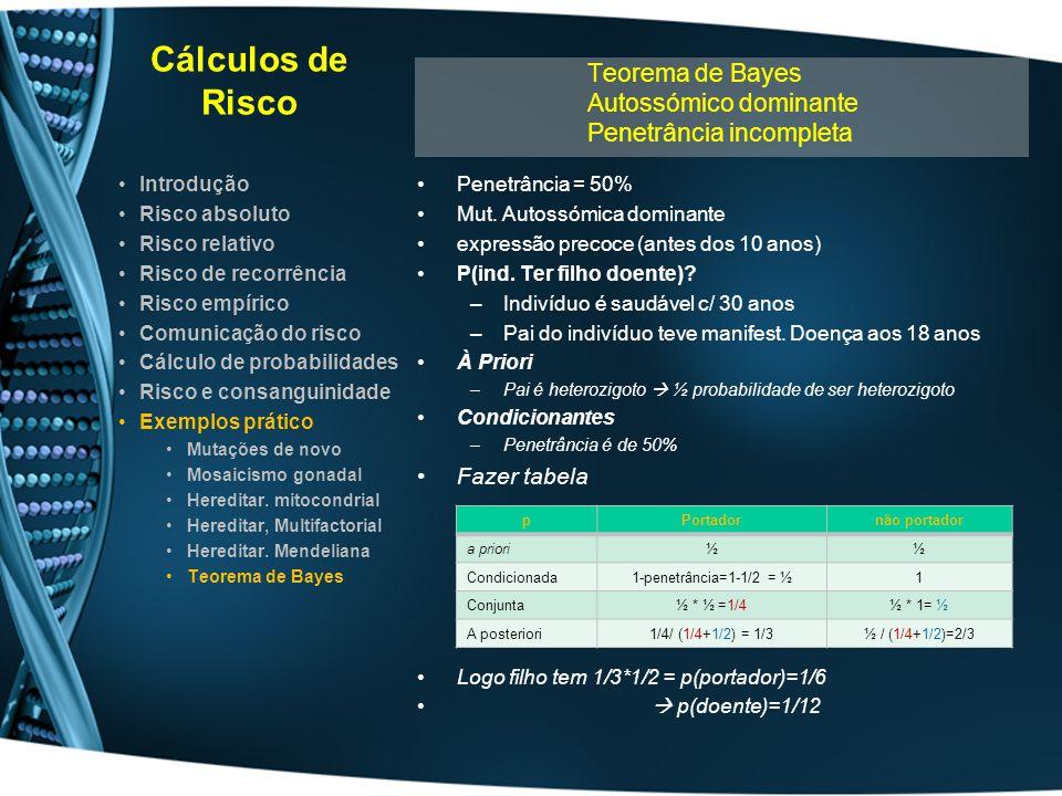 Cálculos de Risco Teorema de Bayes Autossómico dominante