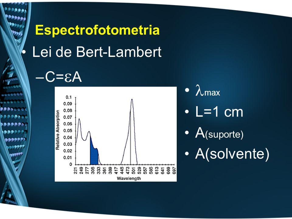 max Lei de Bert-Lambert C=eA L=1 cm A(suporte) A(solvente)