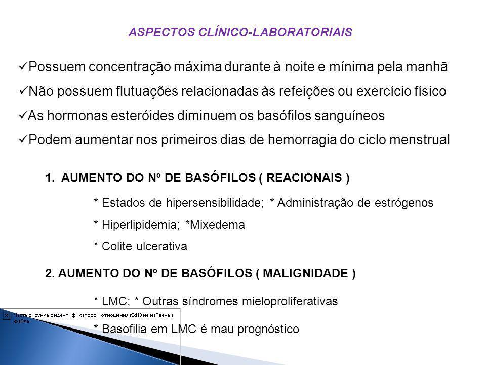 ASPECTOS CLÍNICO-LABORATORIAIS