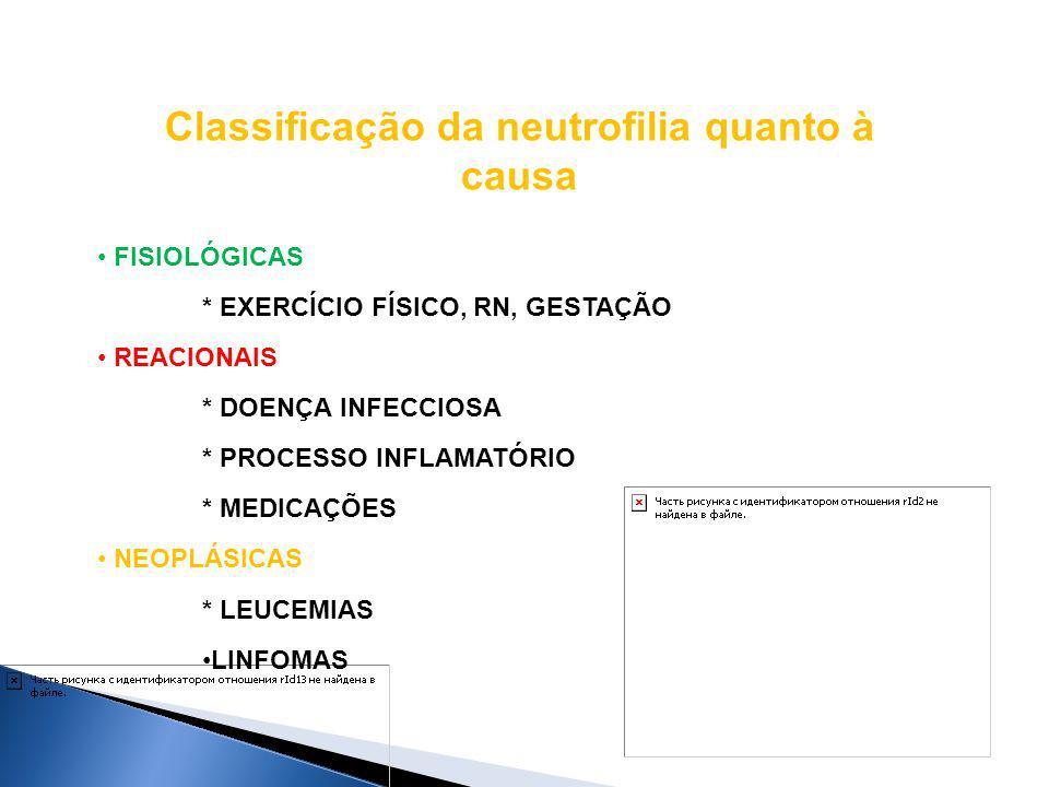 Classificação da neutrofilia quanto à causa