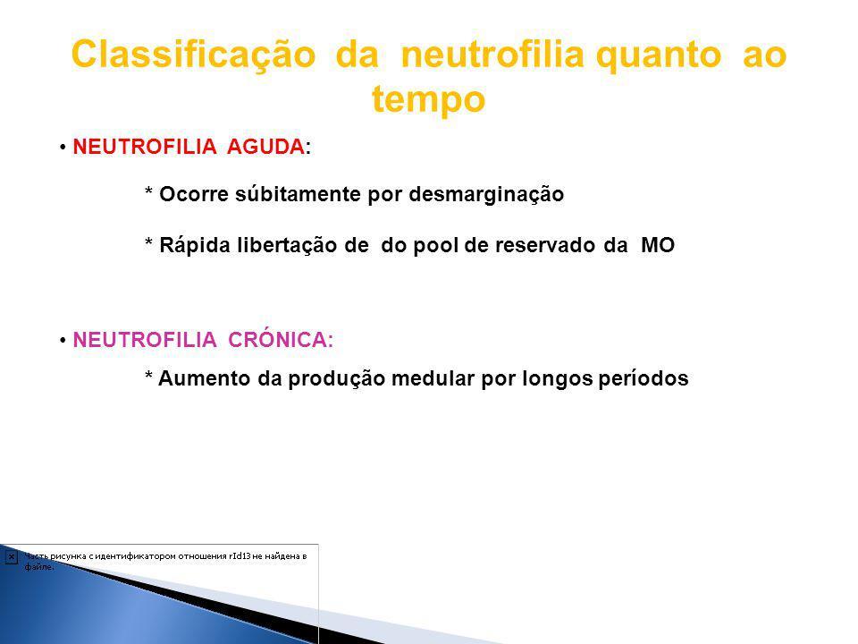 Classificação da neutrofilia quanto ao tempo
