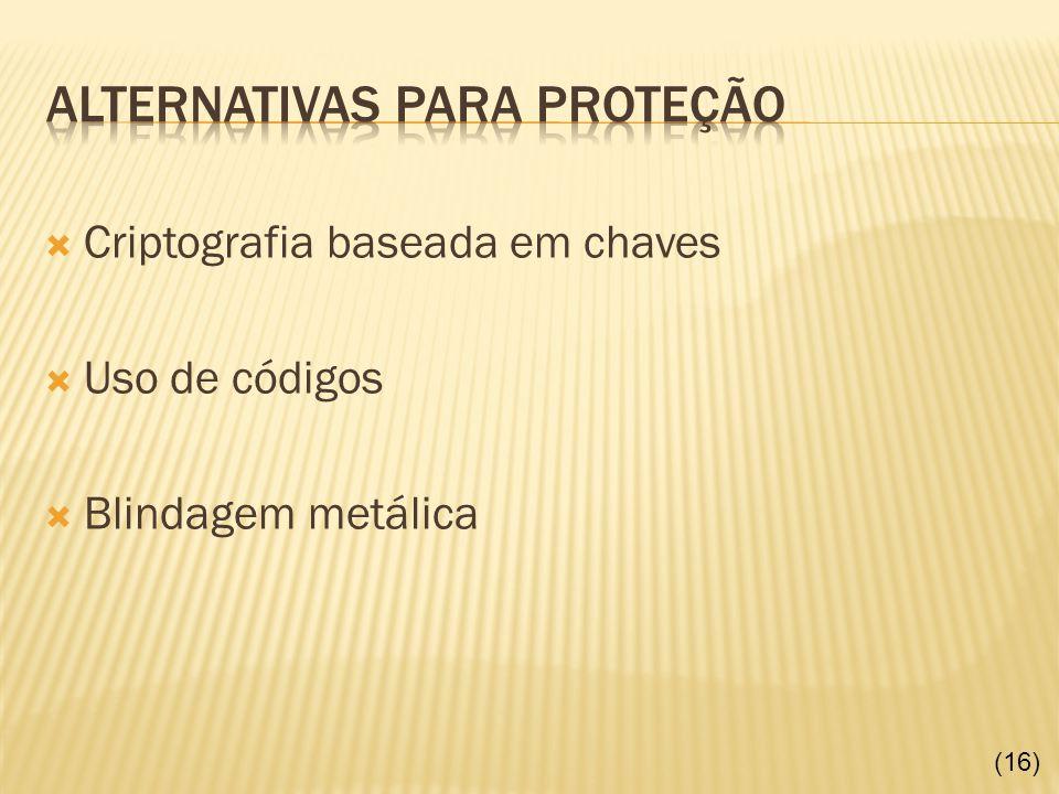 Alternativas para proteção