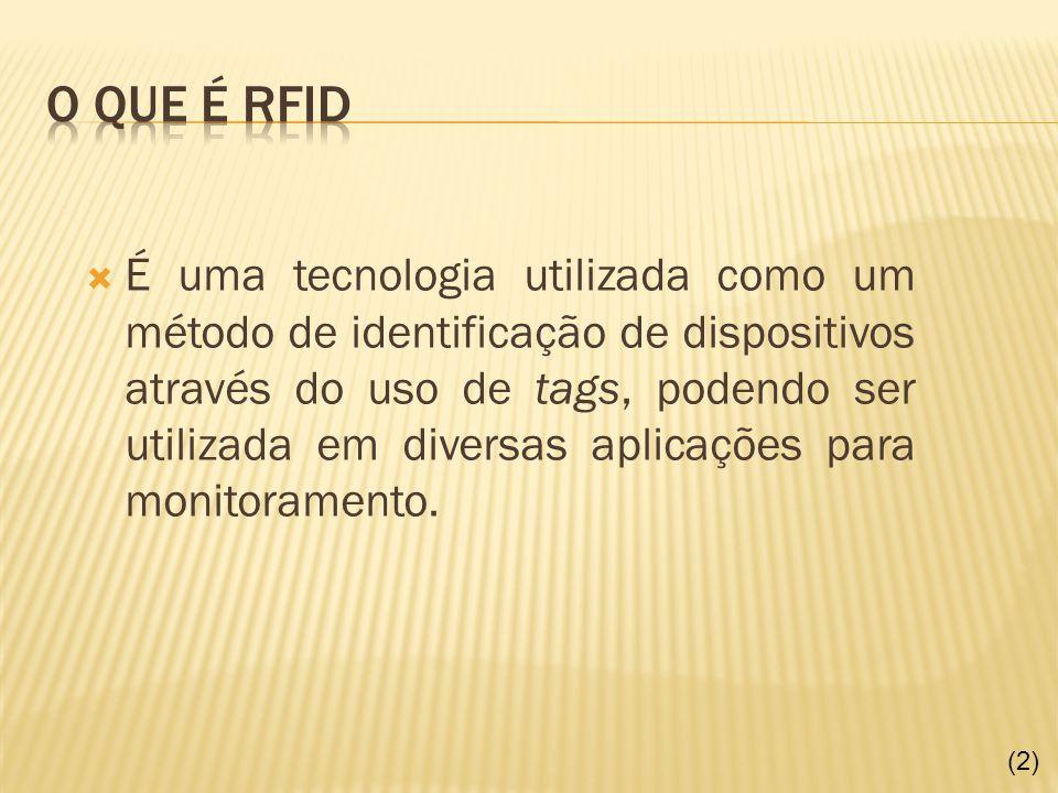 O que é RFID