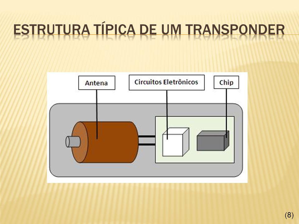 Estrutura típica de um transponder
