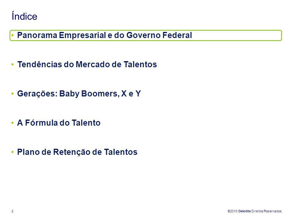 Índice Panorama Empresarial e do Governo Federal