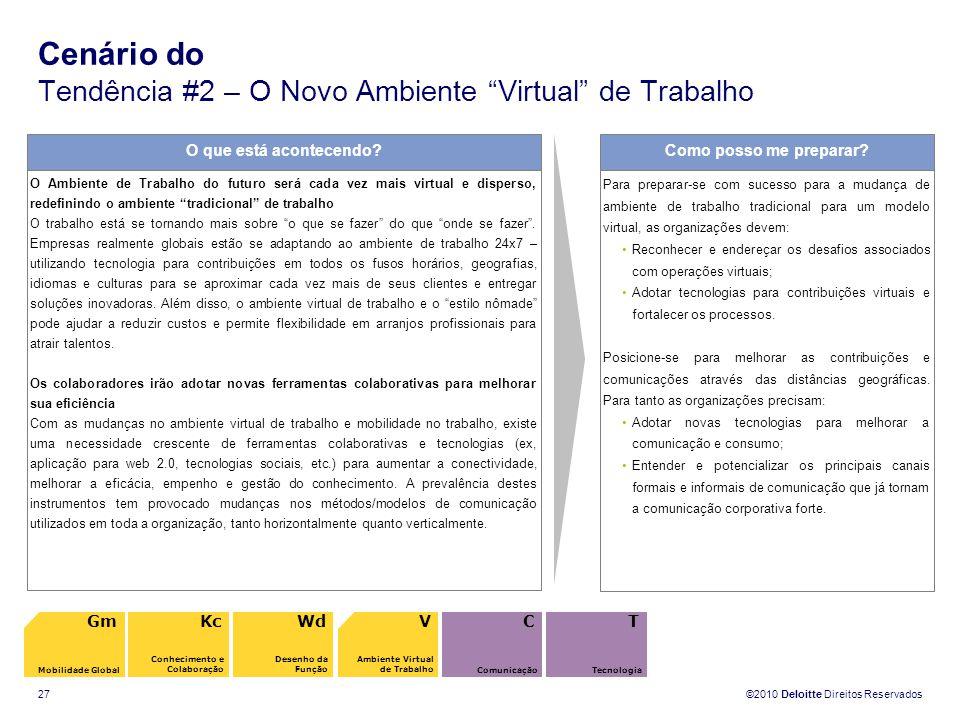 Cenário do Tendência #2 – O Novo Ambiente Virtual de Trabalho
