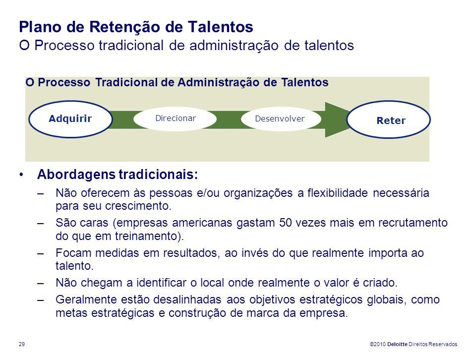 Plano de Retenção de Talentos O Processo tradicional de administração de talentos