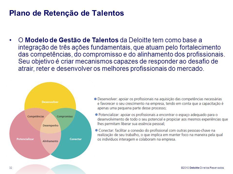 Plano de Retenção de Talentos