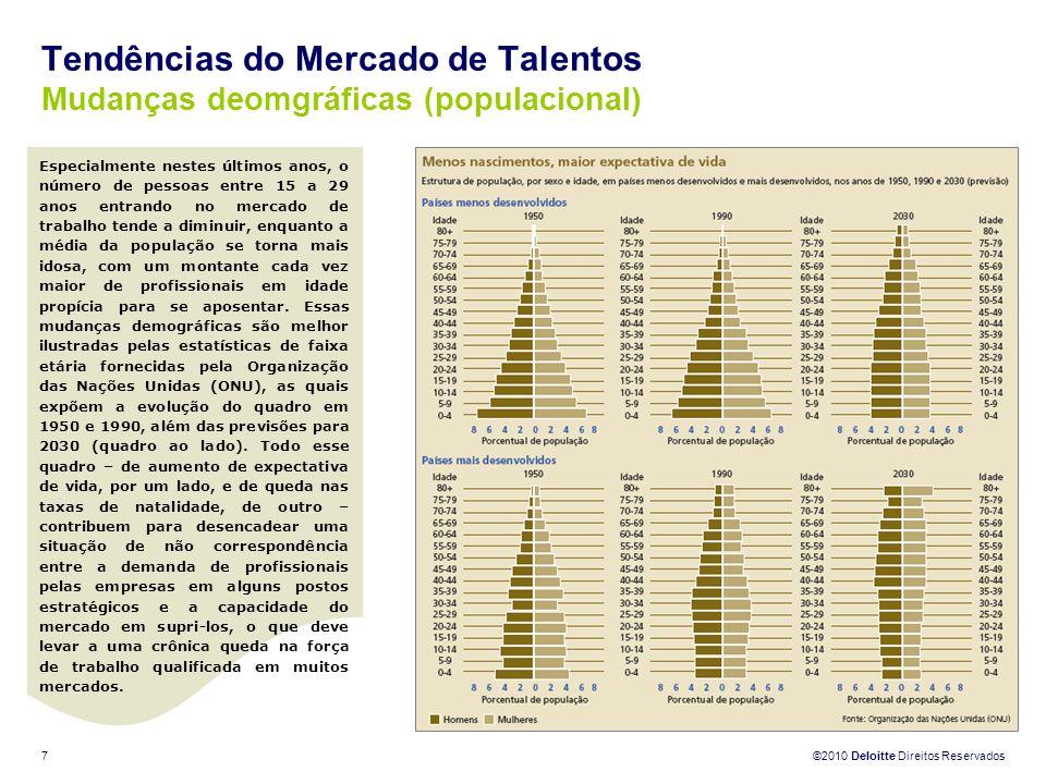Tendências do Mercado de Talentos Mudanças deomgráficas (populacional)