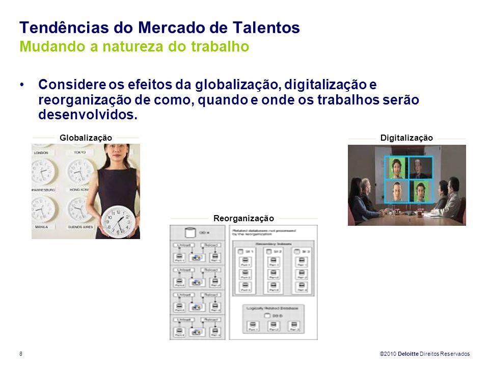 Tendências do Mercado de Talentos Mudando a natureza do trabalho