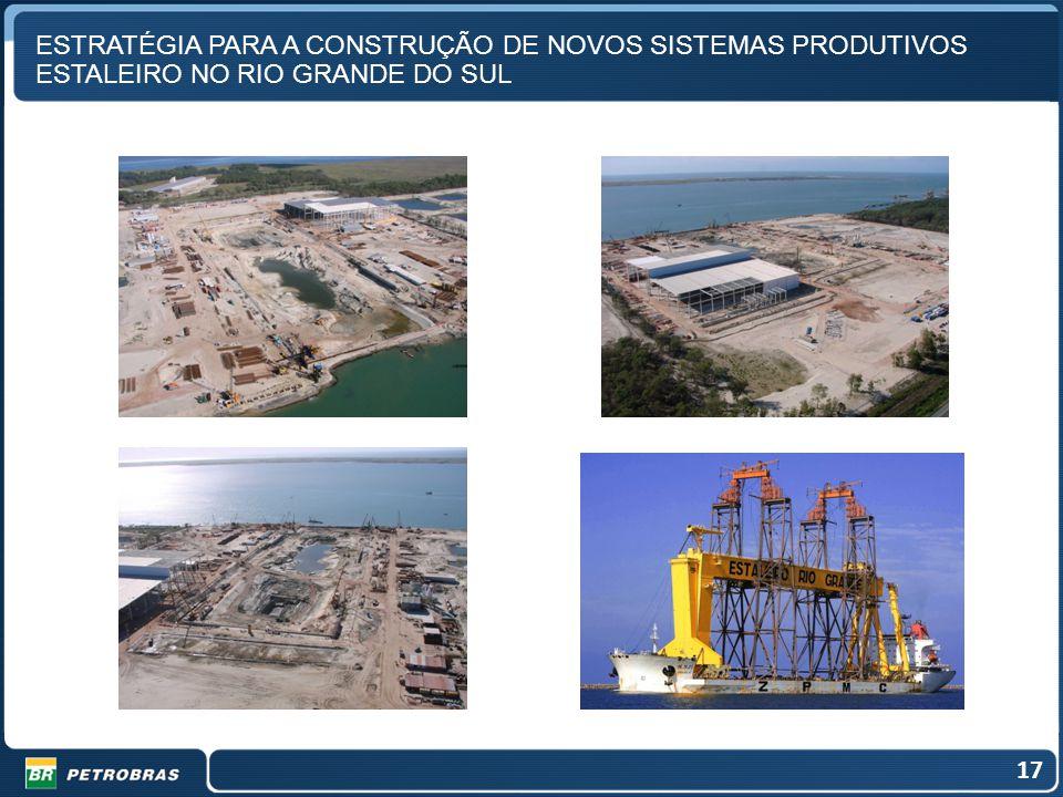 ESTRATÉGIA PARA A CONSTRUÇÃO DE NOVOS SISTEMAS PRODUTIVOS ESTALEIRO NO RIO GRANDE DO SUL