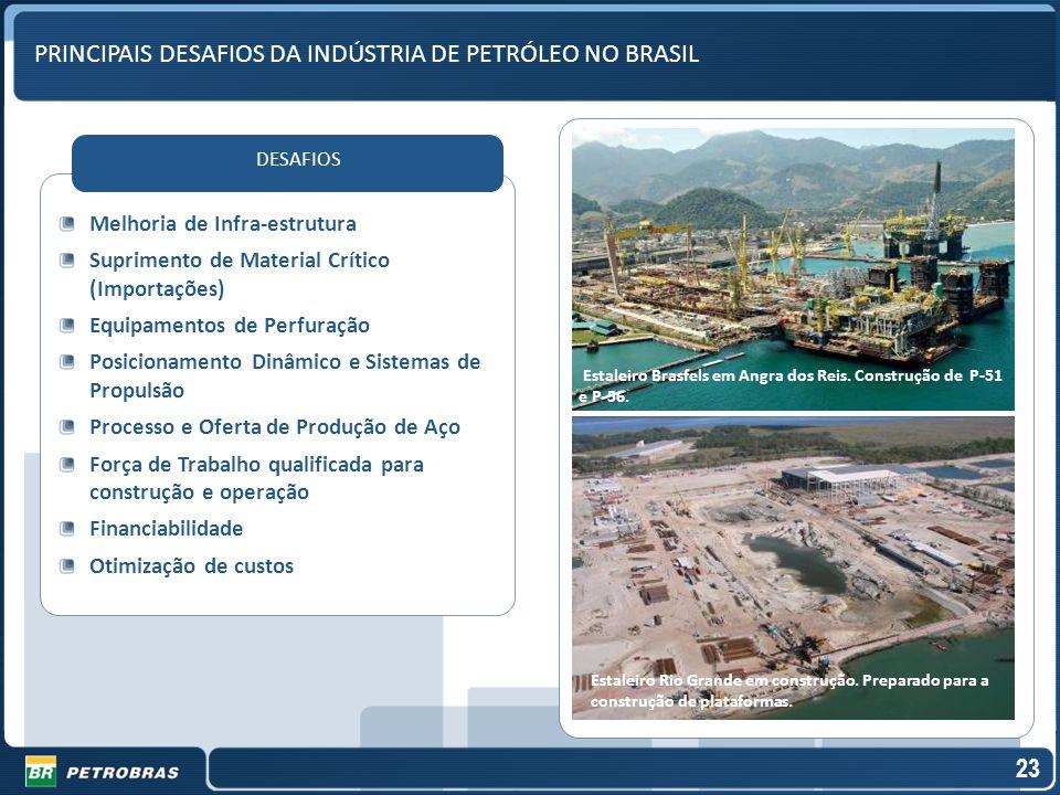 PRINCIPAIS DESAFIOS DA INDÚSTRIA DE PETRÓLEO NO BRASIL