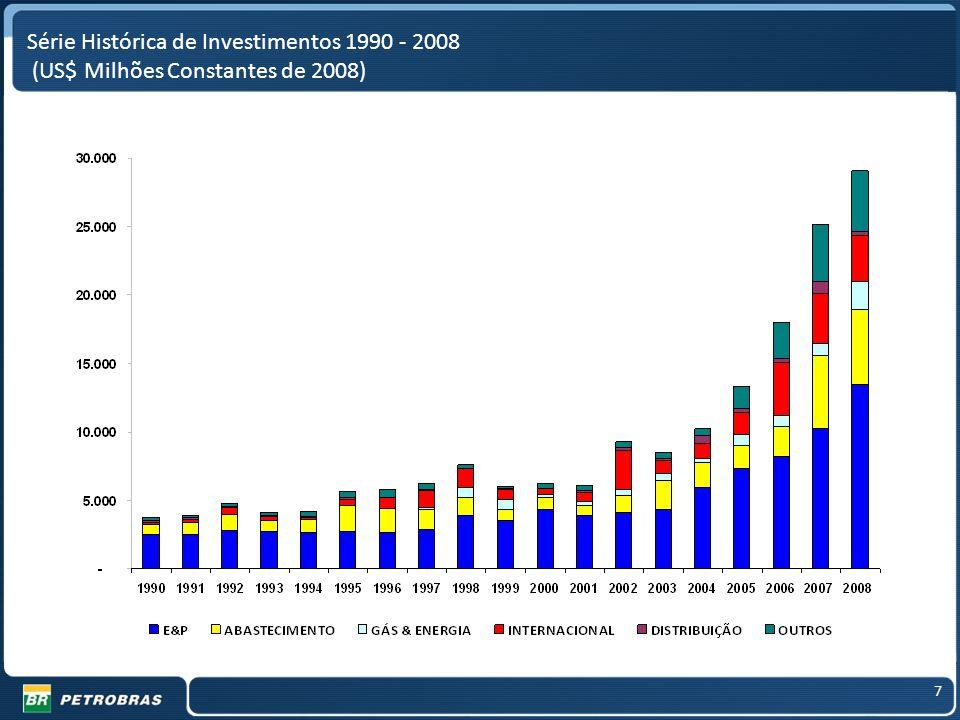 Série Histórica de Investimentos 1990 - 2008