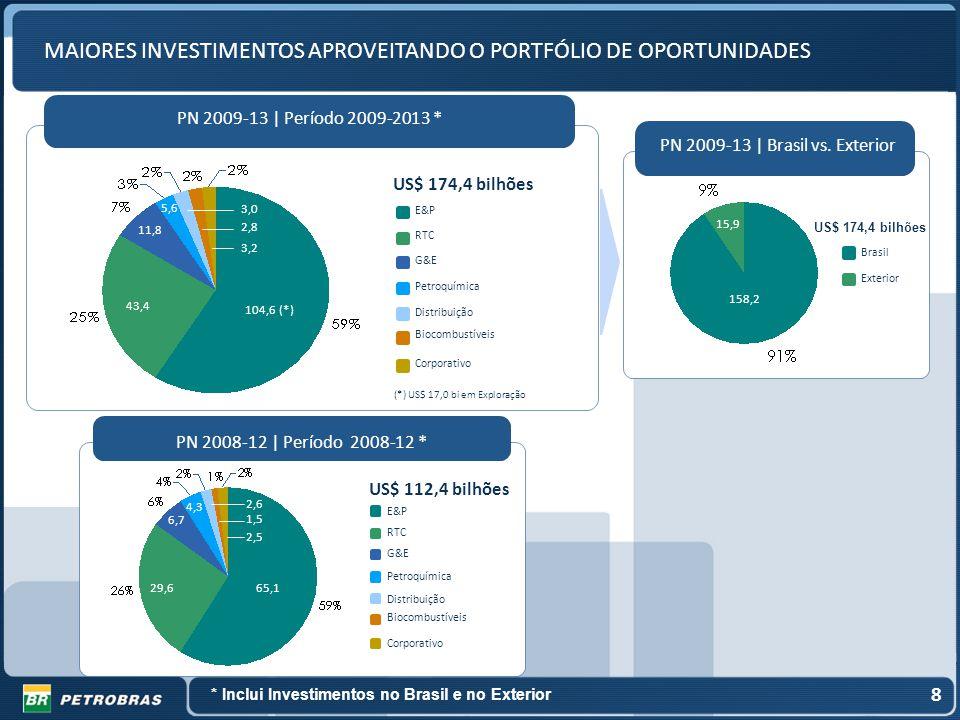 PN 2009-13 | Brasil vs. Exterior