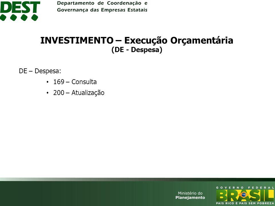 INVESTIMENTO – Execução Orçamentária (DE - Despesa)