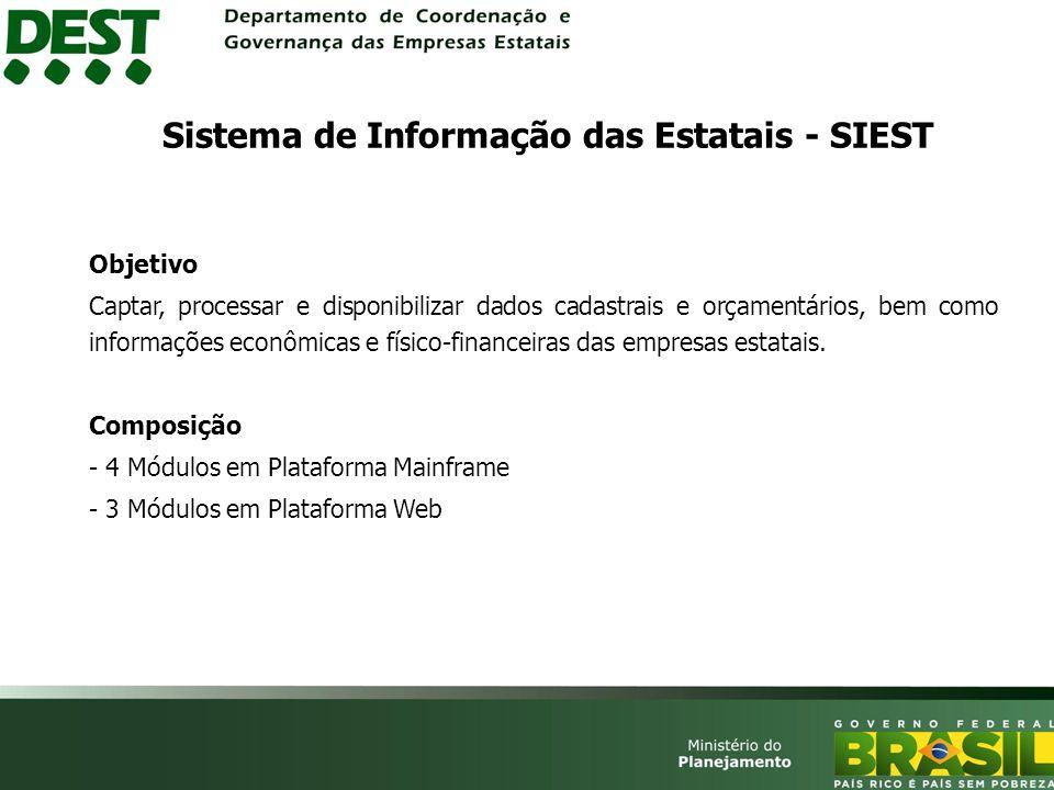 Sistema de Informação das Estatais - SIEST