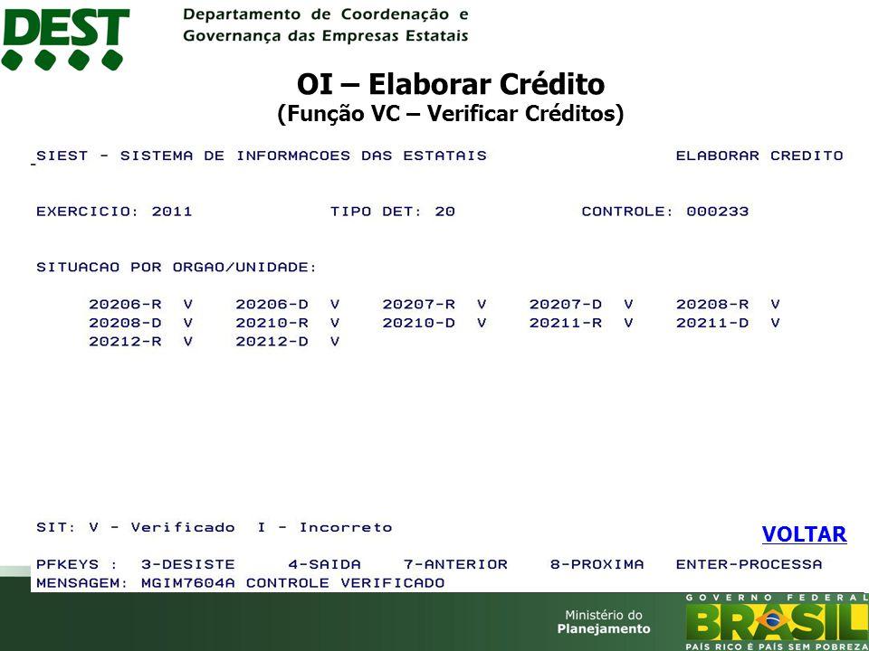 OI – Elaborar Crédito (Função VC – Verificar Créditos)