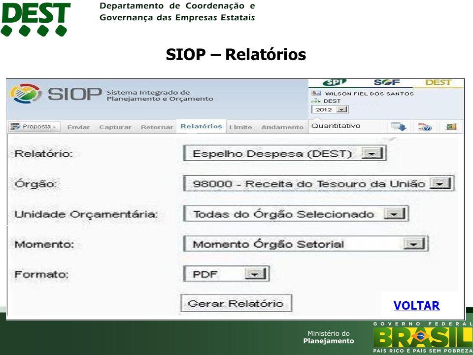 SIOP – Relatórios VOLTAR