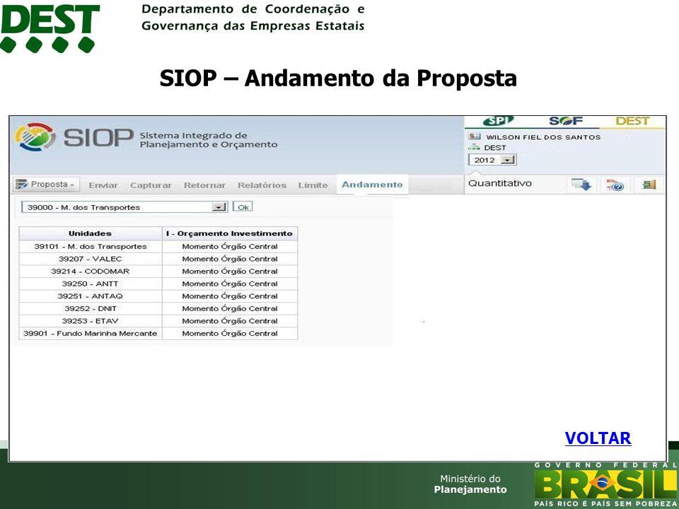 SIOP – Andamento da Proposta