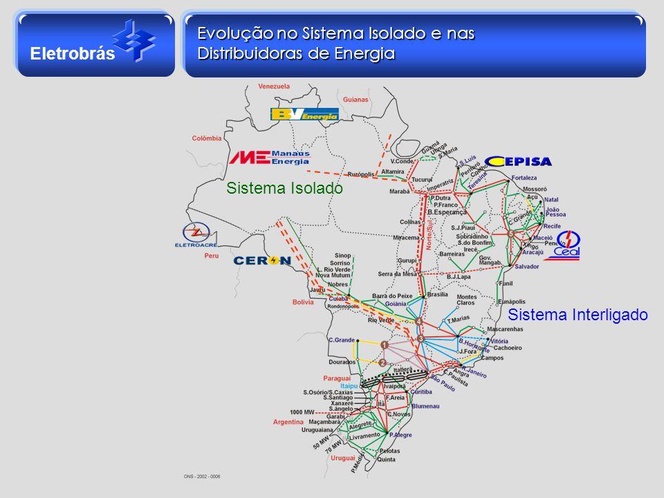 Evolução no Sistema Isolado e nas Distribuidoras de Energia