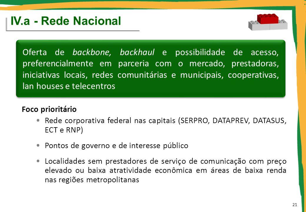 IV.a - Rede Nacional