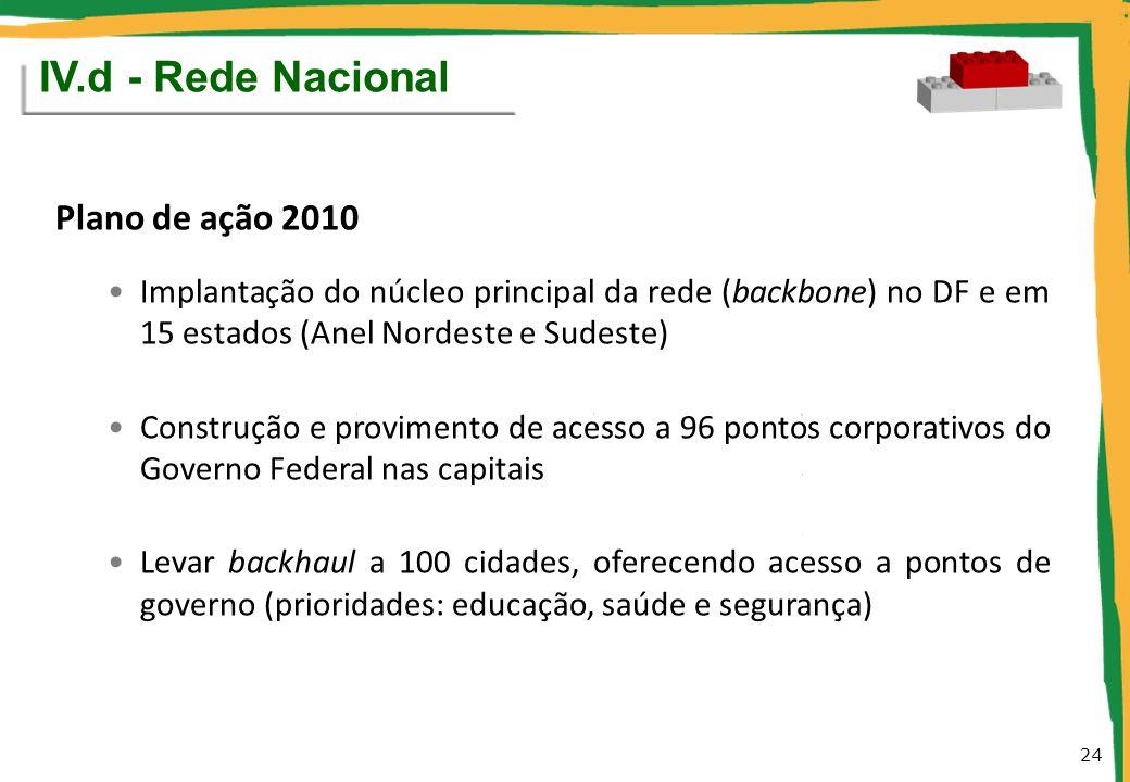 IV.d - Rede Nacional Plano de ação 2010