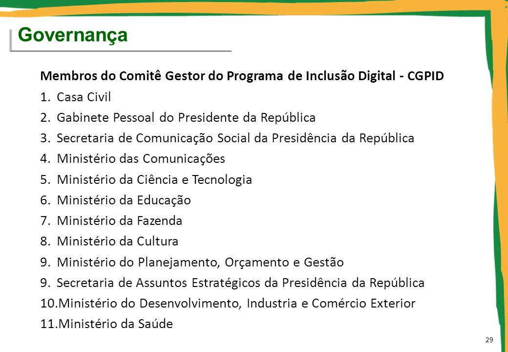 Governança Membros do Comitê Gestor do Programa de Inclusão Digital - CGPID. Casa Civil. Gabinete Pessoal do Presidente da República.