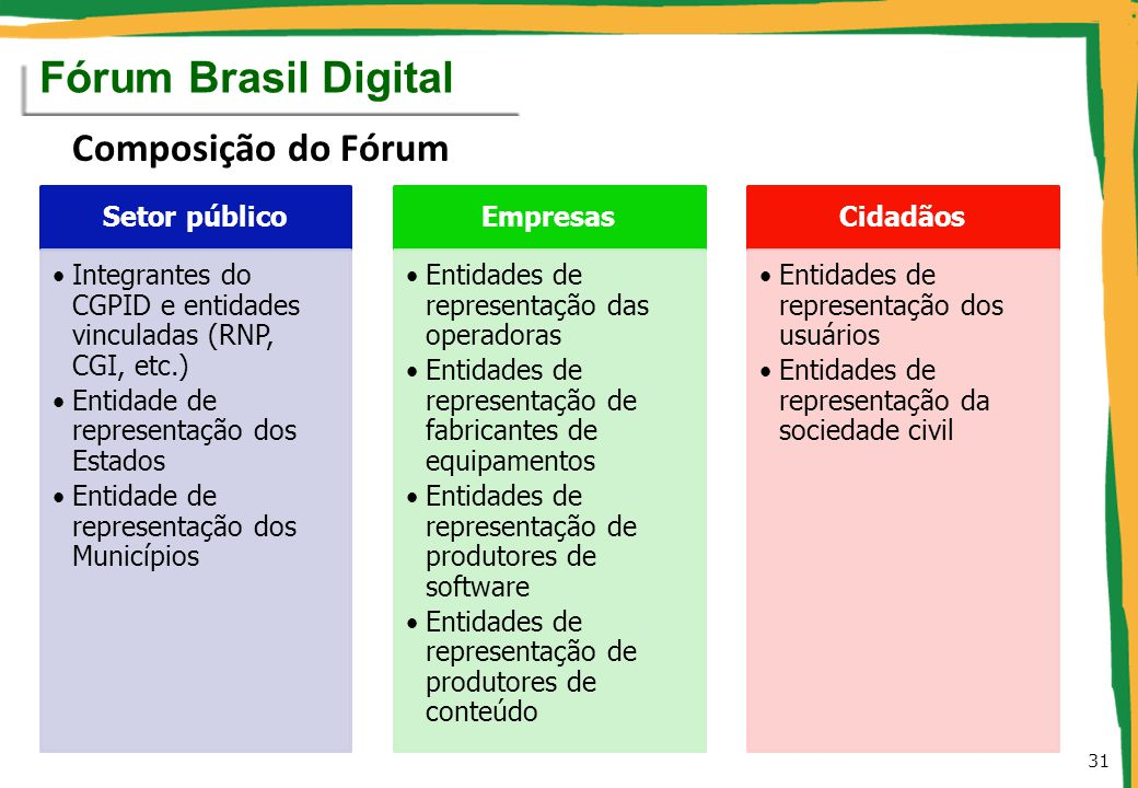 Fórum Brasil Digital Composição do Fórum 31 Setor público