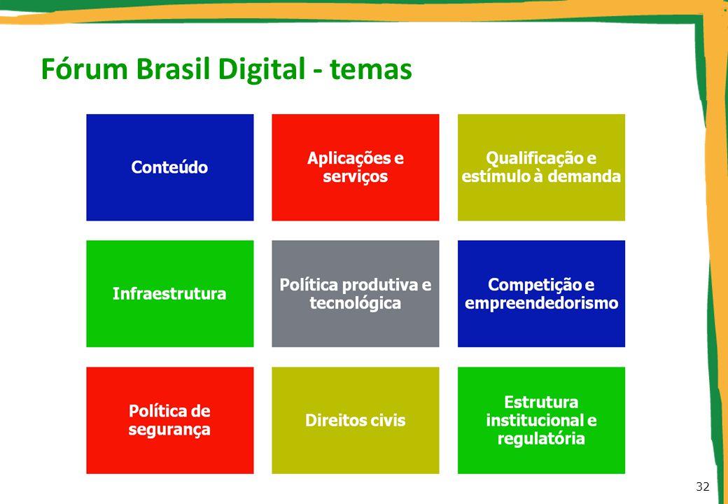 Fórum Brasil Digital - temas