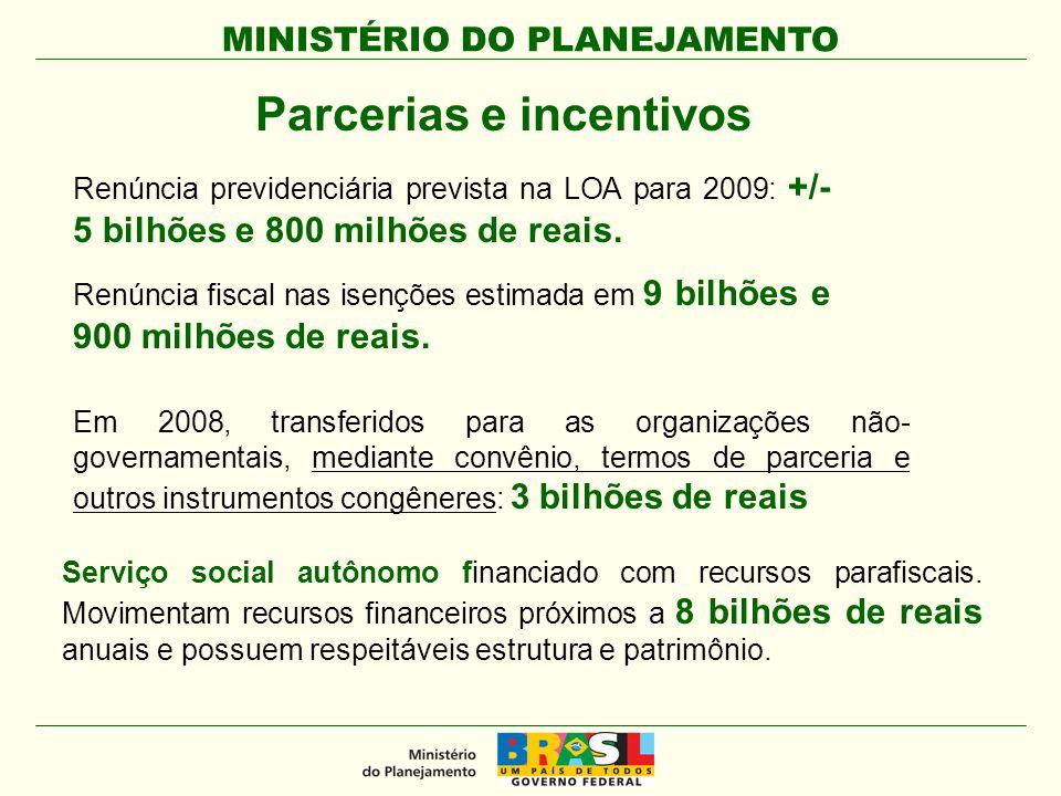 Parcerias e incentivos