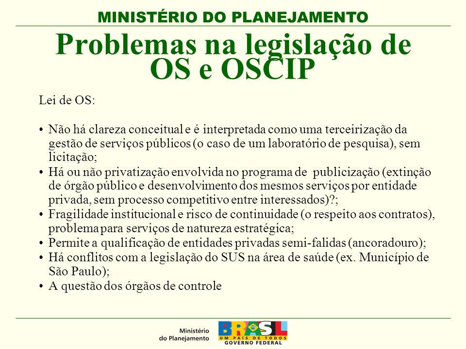 Problemas na legislação de OS e OSCIP