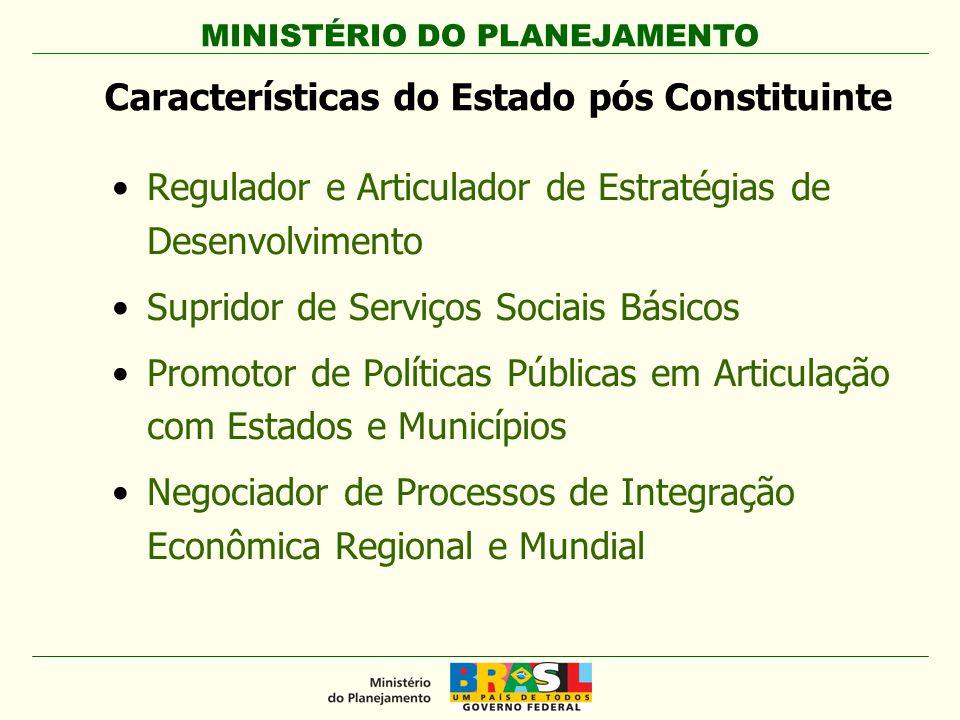 Características do Estado pós Constituinte