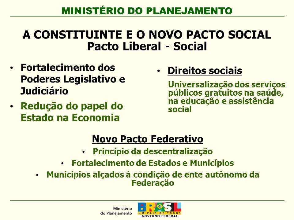A CONSTITUINTE E O NOVO PACTO SOCIAL Pacto Liberal - Social