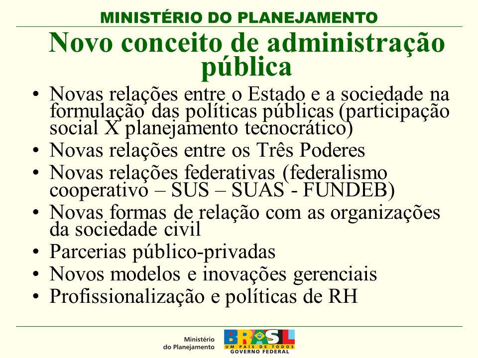 Novo conceito de administração pública