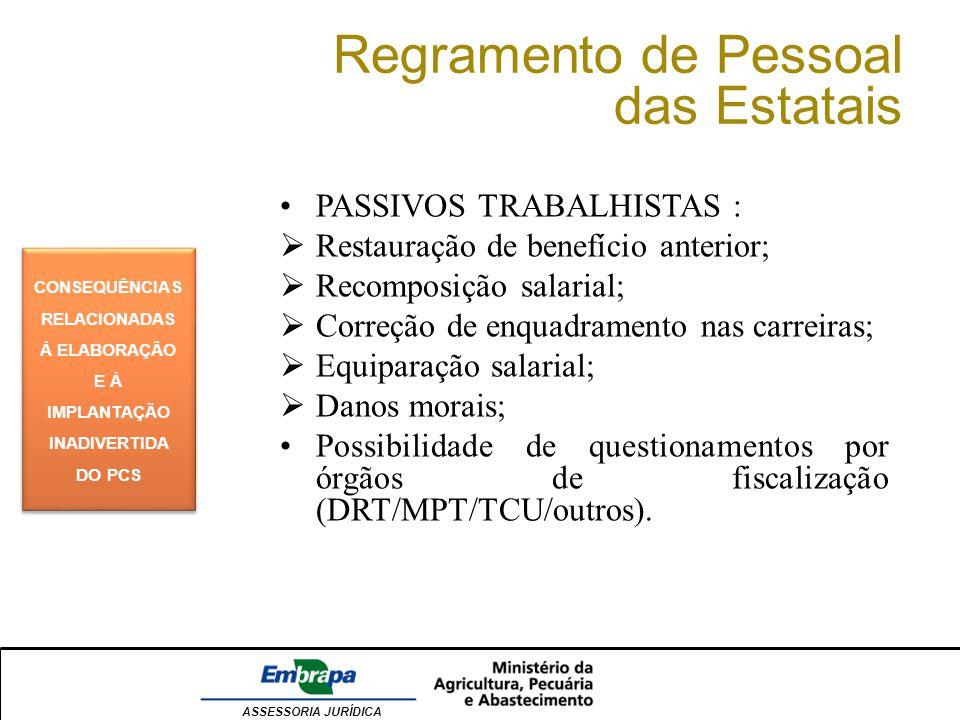 Regramento de Pessoal das Estatais PASSIVOS TRABALHISTAS :