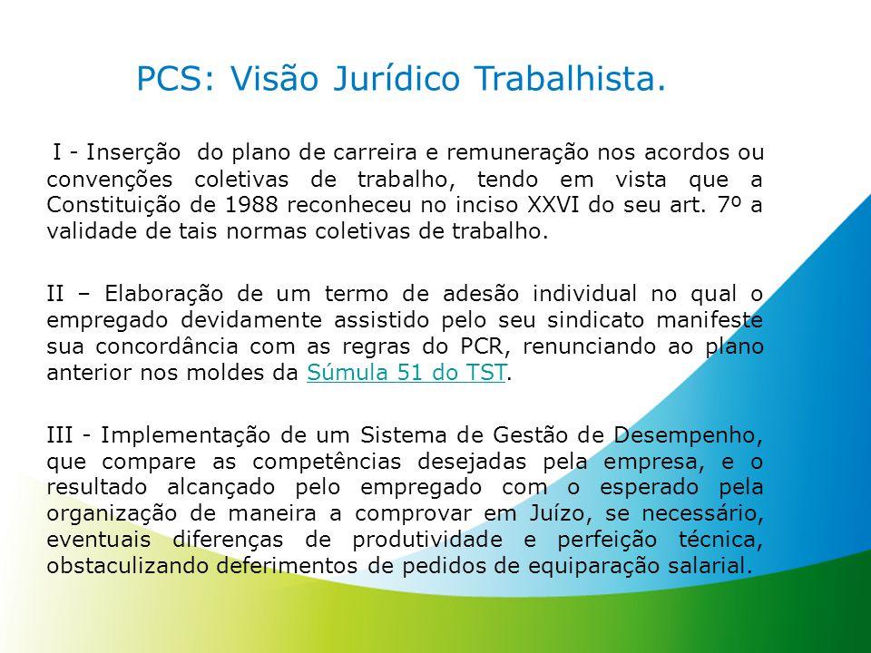 PCS: Visão Jurídico Trabalhista