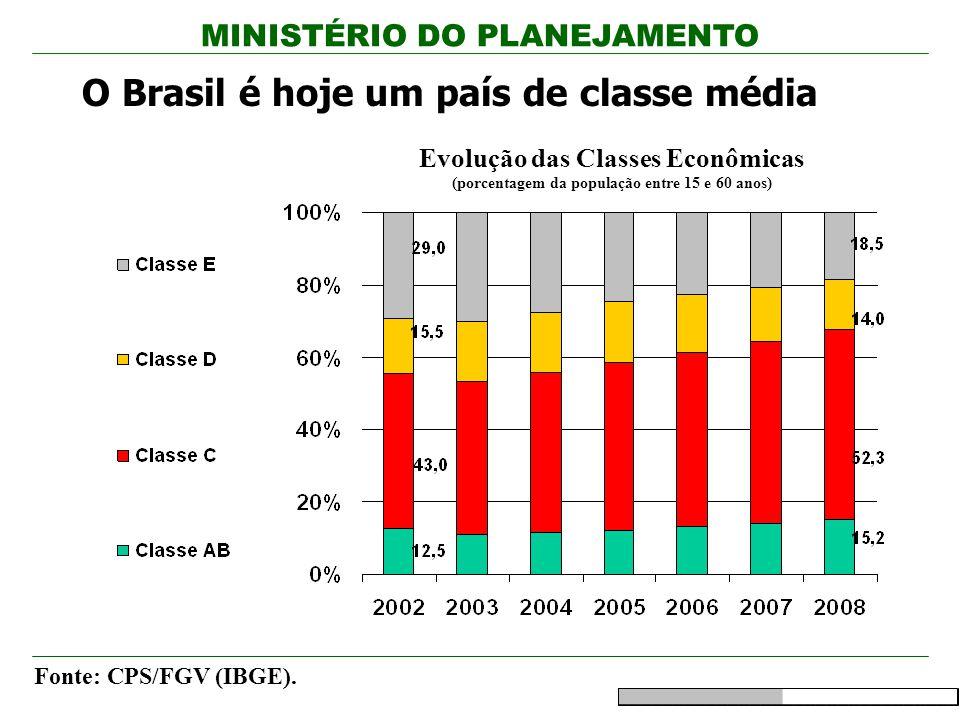 O Brasil é hoje um país de classe média