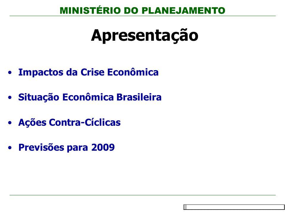 Apresentação Impactos da Crise Econômica Situação Econômica Brasileira