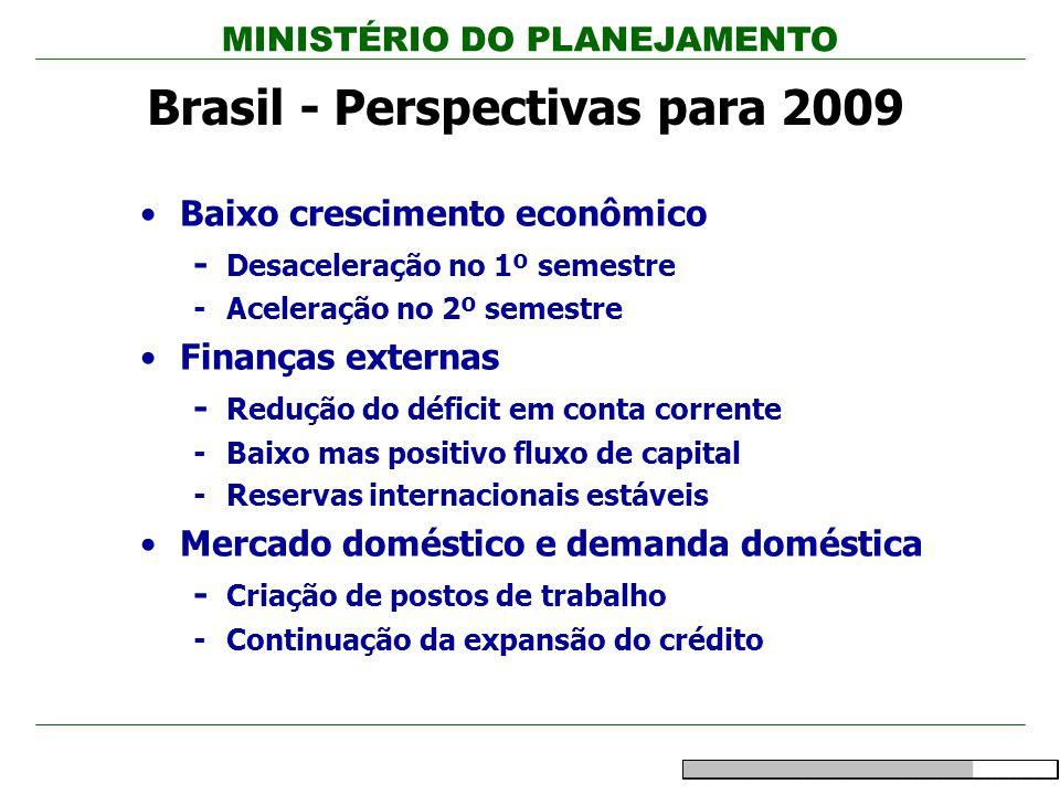 Brasil - Perspectivas para 2009